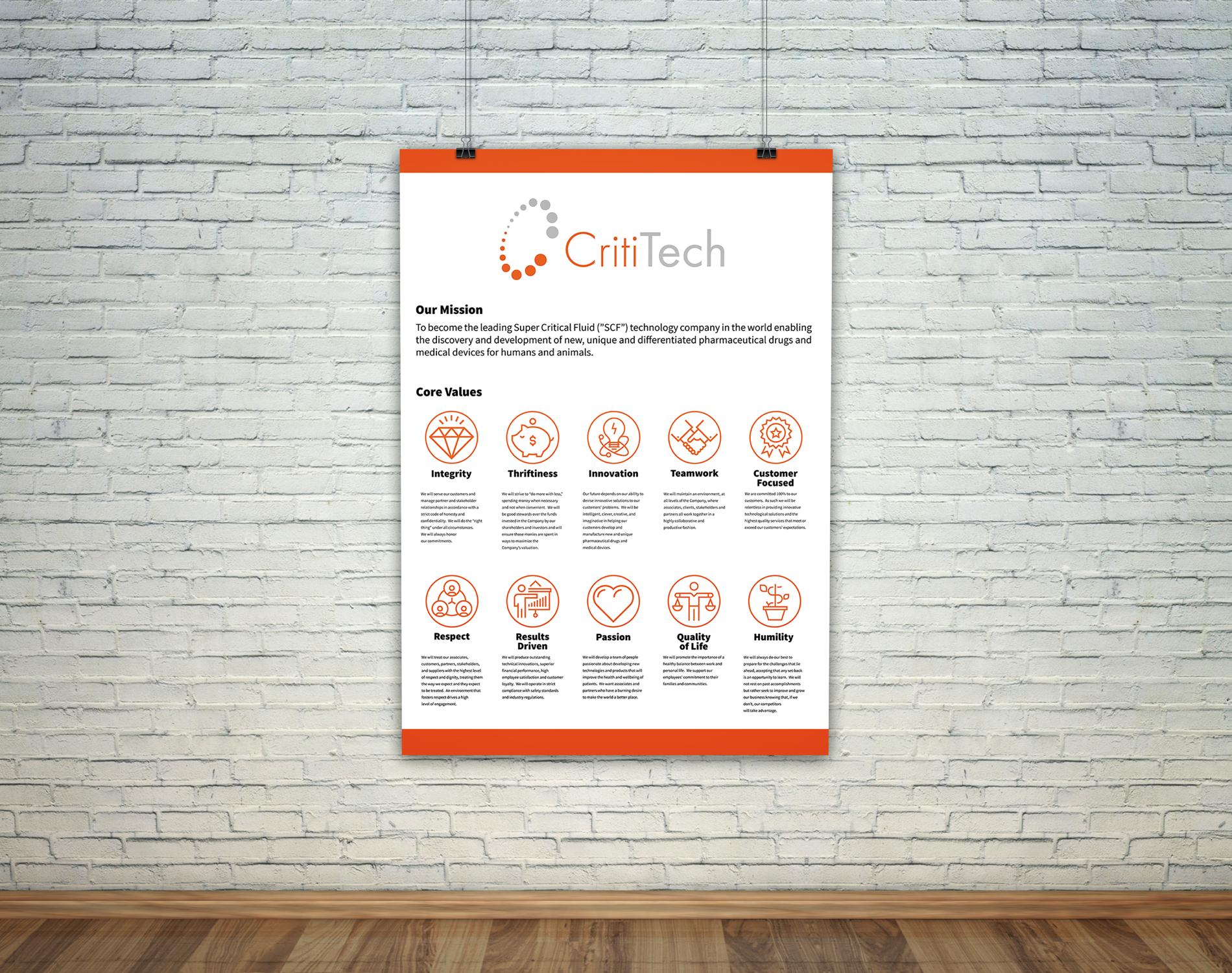 crititech-poster-mockup